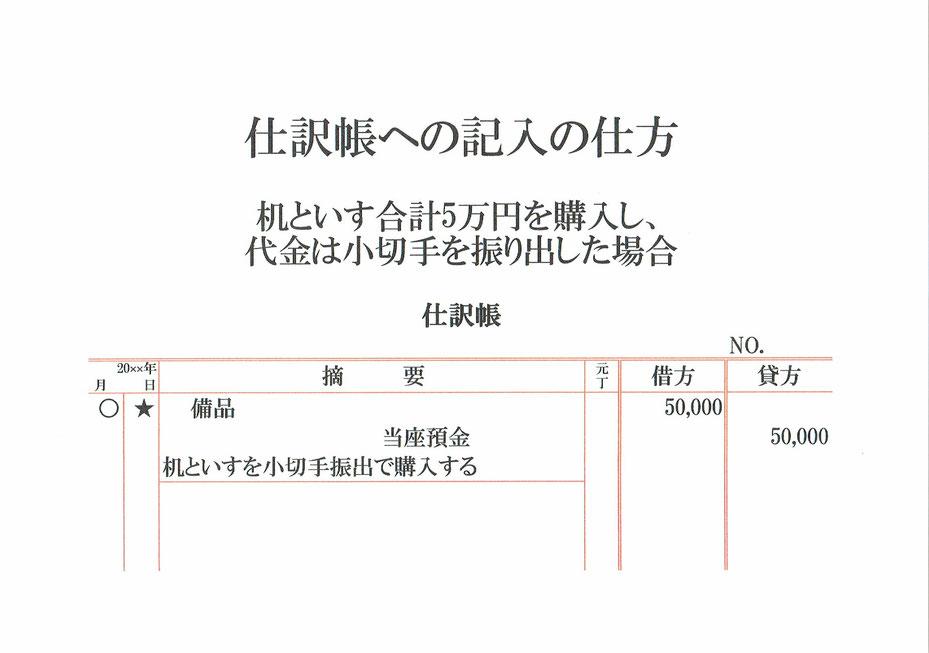仕訳帳(備品・当座預金)