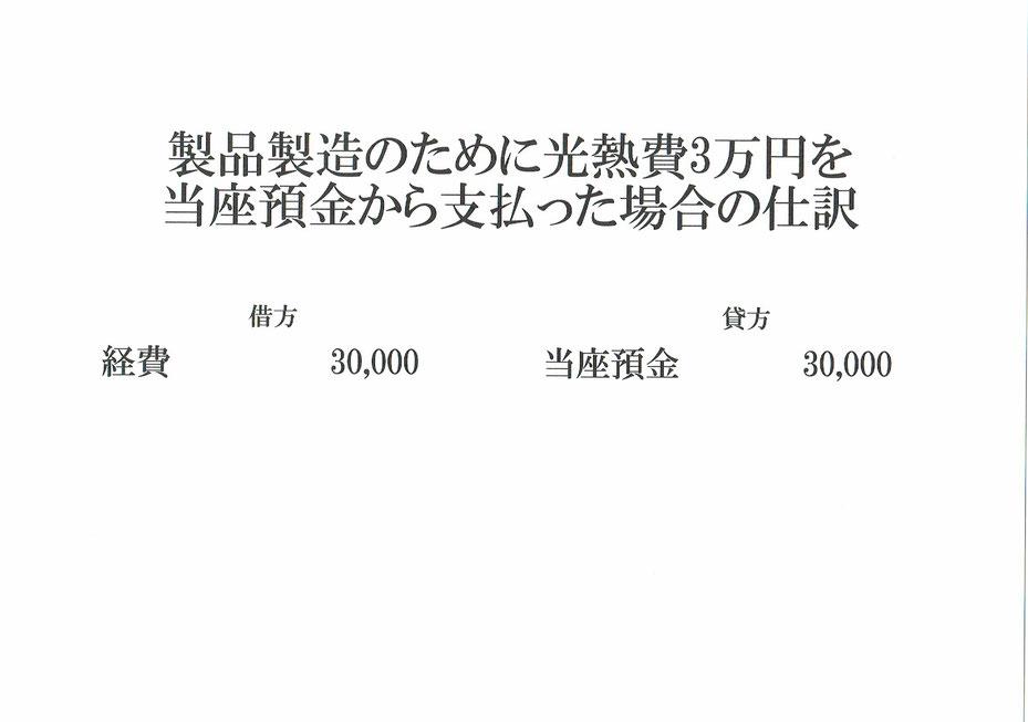 仕訳 経費・当座預金