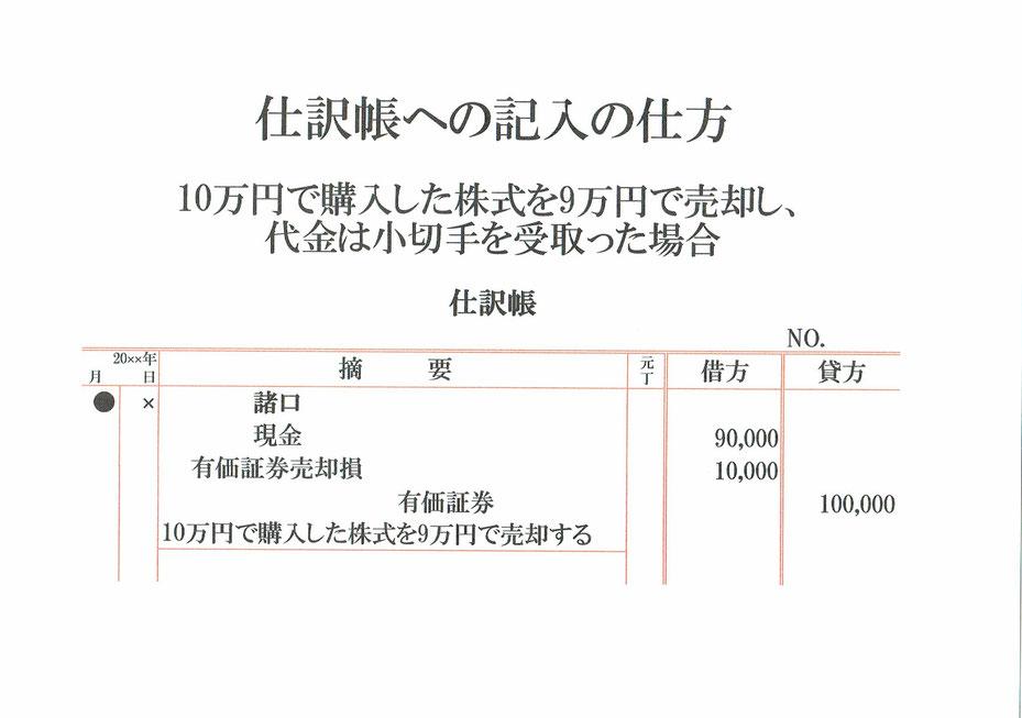 仕訳帳(現金・有価証券売却損・有価証券)
