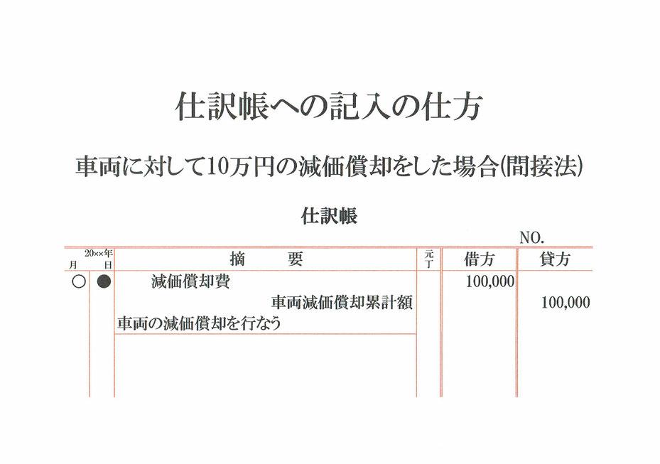 仕訳帳(減価償却費・車両減価償却累計額)