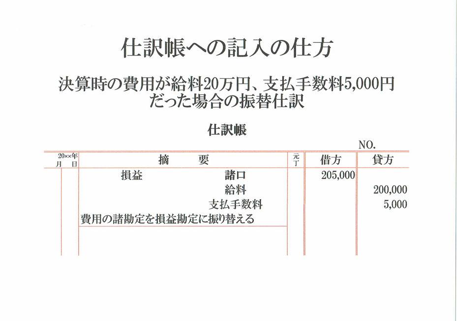 仕訳帳(損益・給料・支払手数料)