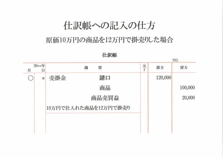 仕訳帳への記入例()