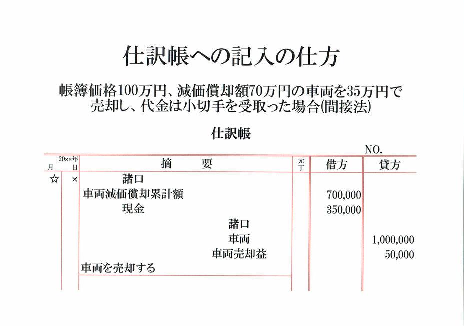 仕訳帳(車両減価償却累計額・現金・車両・車両売却益)
