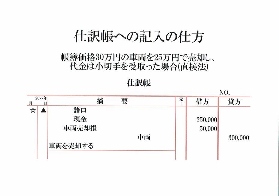 仕訳帳(現金・車両売却損・車両)