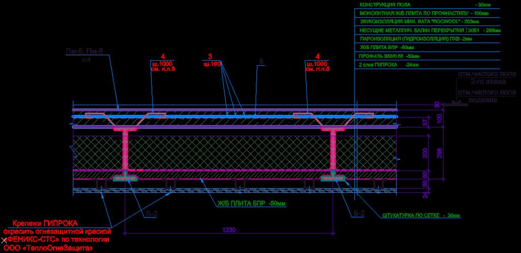 схема бетонного перекрытия разрез