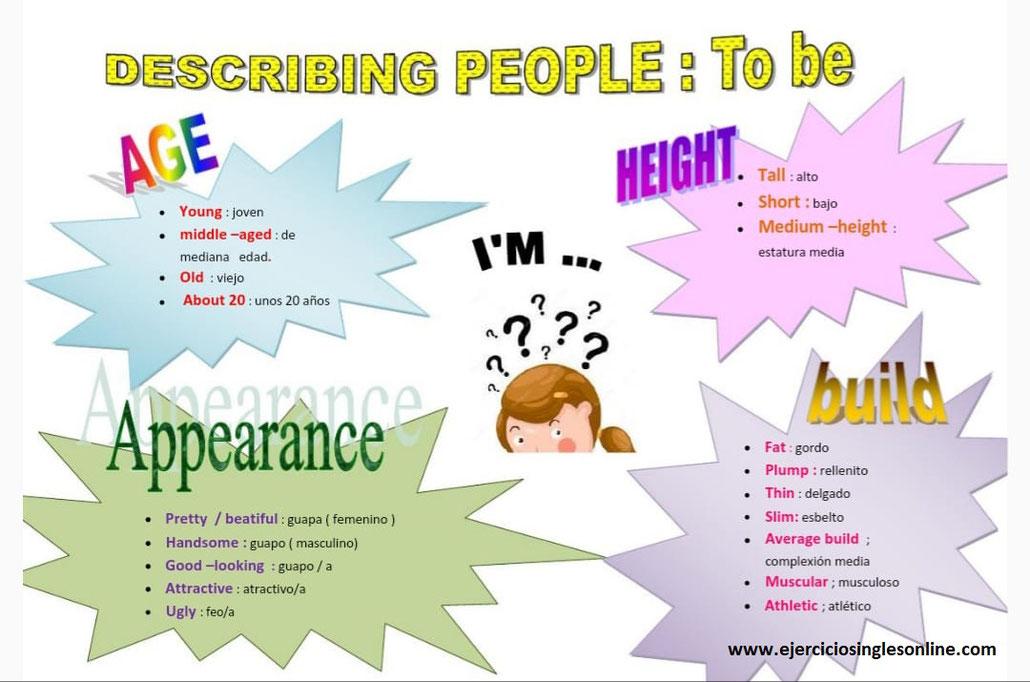 verbo to be en inglés - descripciones