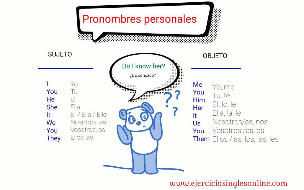 pronombres personales sujeto y objeto en inglés