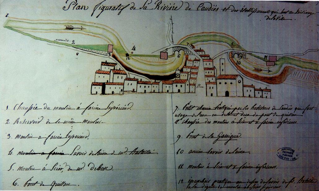 Archives des Pyrénées-Orientales
