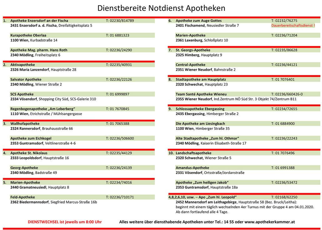 Notdienst der Apotheken Ebergassing, Enzersdorf an der Fischa, Oberlaa, Mödling, Maria Lanzendorf, Vösendorf, SCS, Rannersdorf, Gramatneusiedl, Biedermannsdorf, Fischamend, Laxenburg, Himberg, Wr. Neudorf, Guntramsdorf, Wien 11.