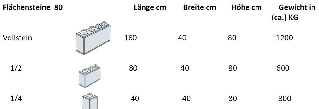 Betonblocksteine - Flächensteine 80cm