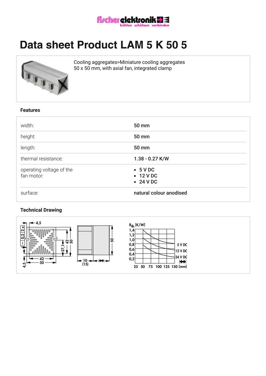 LAM 5 K 50 5 Fischer /フィッシャー 軸流ファン付 ヒートシンク