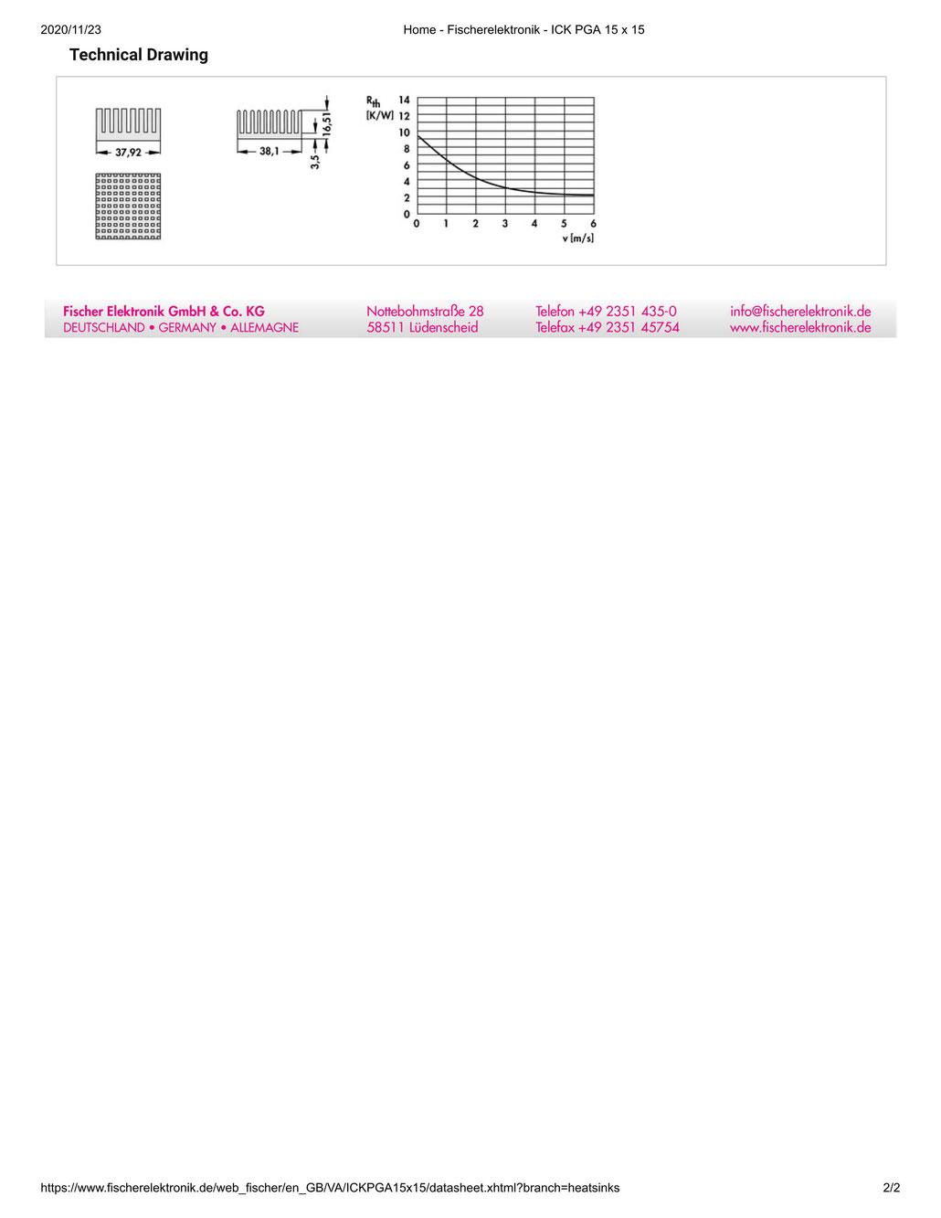 ICKPGA 15X15  Fischer /フィッシャー PGA用 ヒートシンク