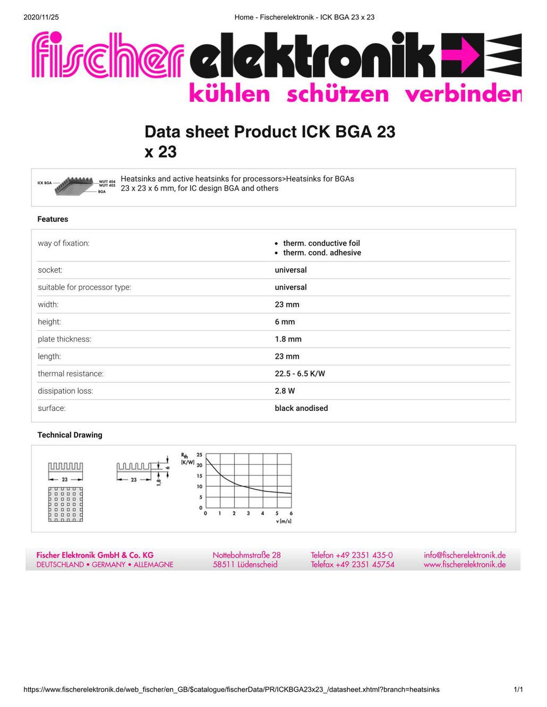 ICKBGA23X23 Fischer / フィッシャー BGA用 ヒートシンク