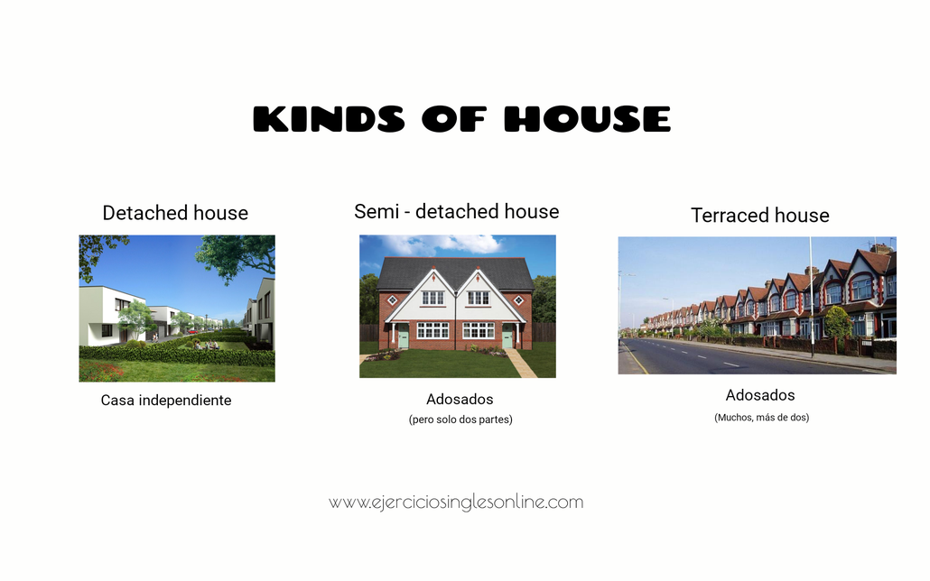 kinds of house