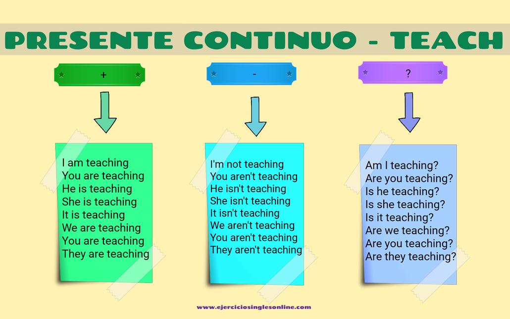 Conjugación presente continuo verbo teach en inglés.
