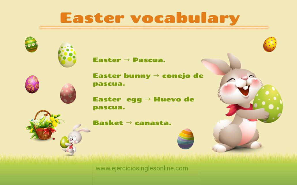 Vocabulario de Pascua en inglés.