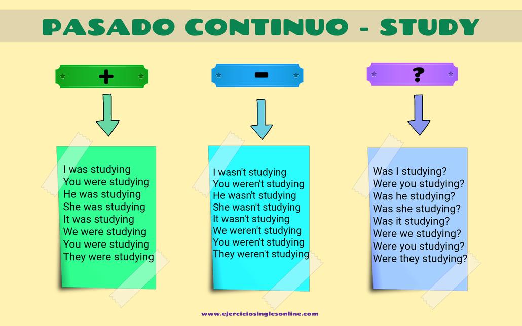 Conjugación pasado continuo verbo study en inglés.