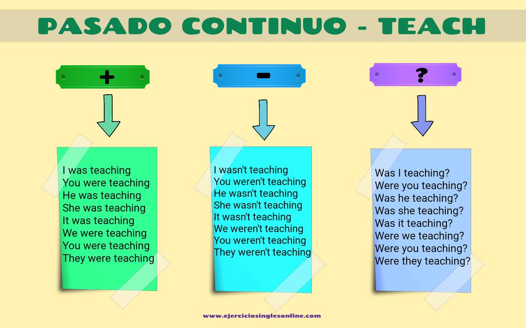 Conjugación pasado continuo verbo teach en inglés.