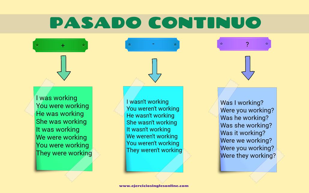 Conjugación pasado continuo verbo work en inglés.