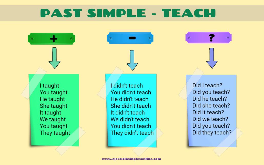 """Conjugación pasado simple verbo """"teach"""" en inglés."""