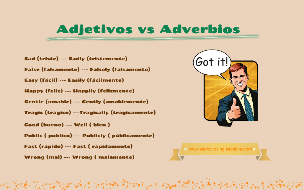 Adjetivos vs adverbios