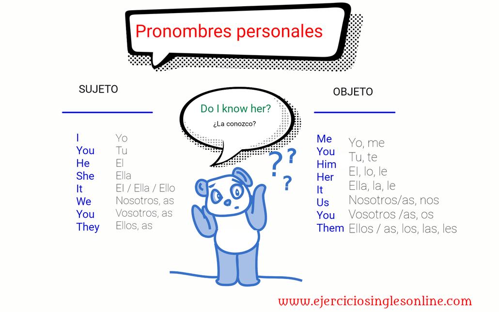 Pronombres personales sujeto y objeto