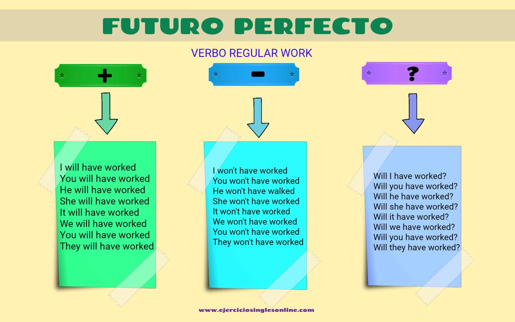 Futuro perfecto del verbo work en inglés.