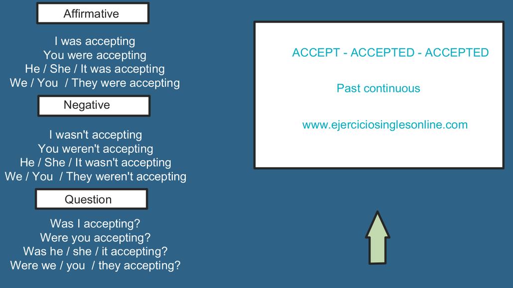 Verbo accept - Pasado continuo - Conjugación