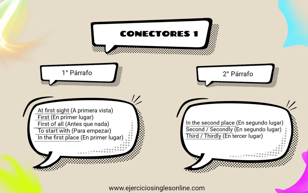 Conectores en inglés para añadir información.