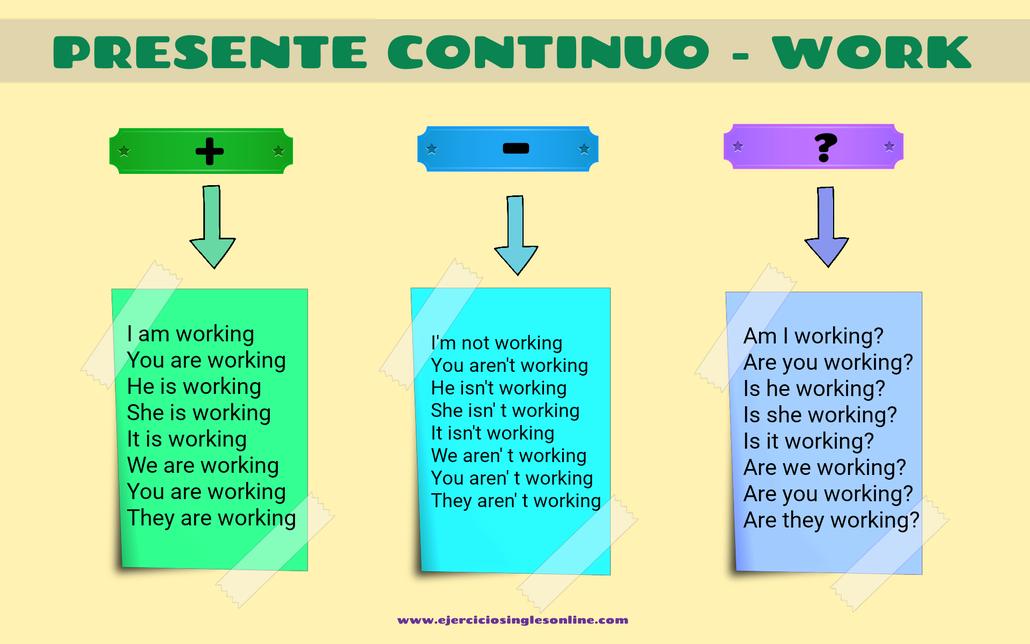 Conjugación presente continuo verbo work en inglés.