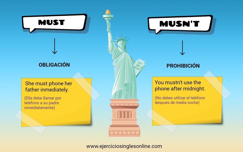 Must y mustn't en inglés. Ejemplos.