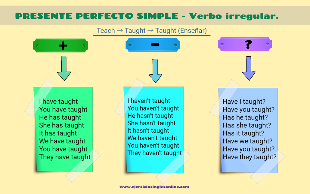 Presente perfecto simple verbo teach en inglés.