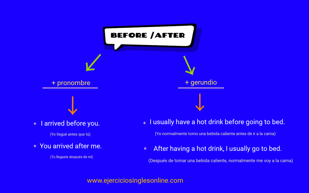 before y after en inglés