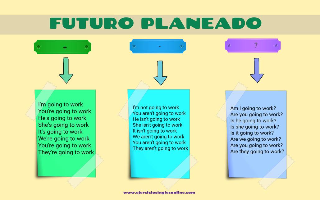 Futuro planeado del verbo work en inglés.