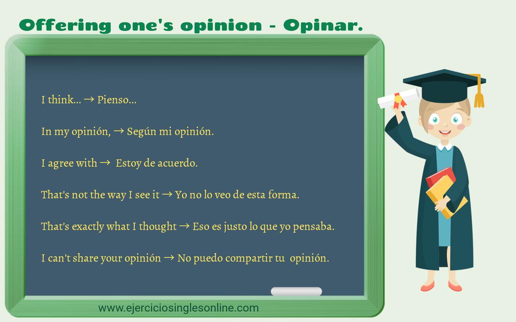 Expresar opinión en inglés.