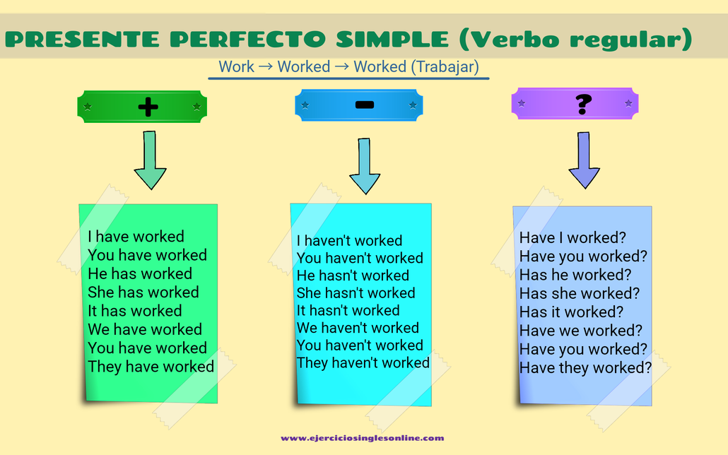 Presente perfecto simple verbo work - regular
