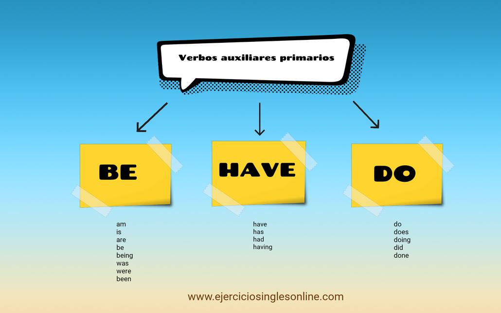 verbos auxiliares primarios