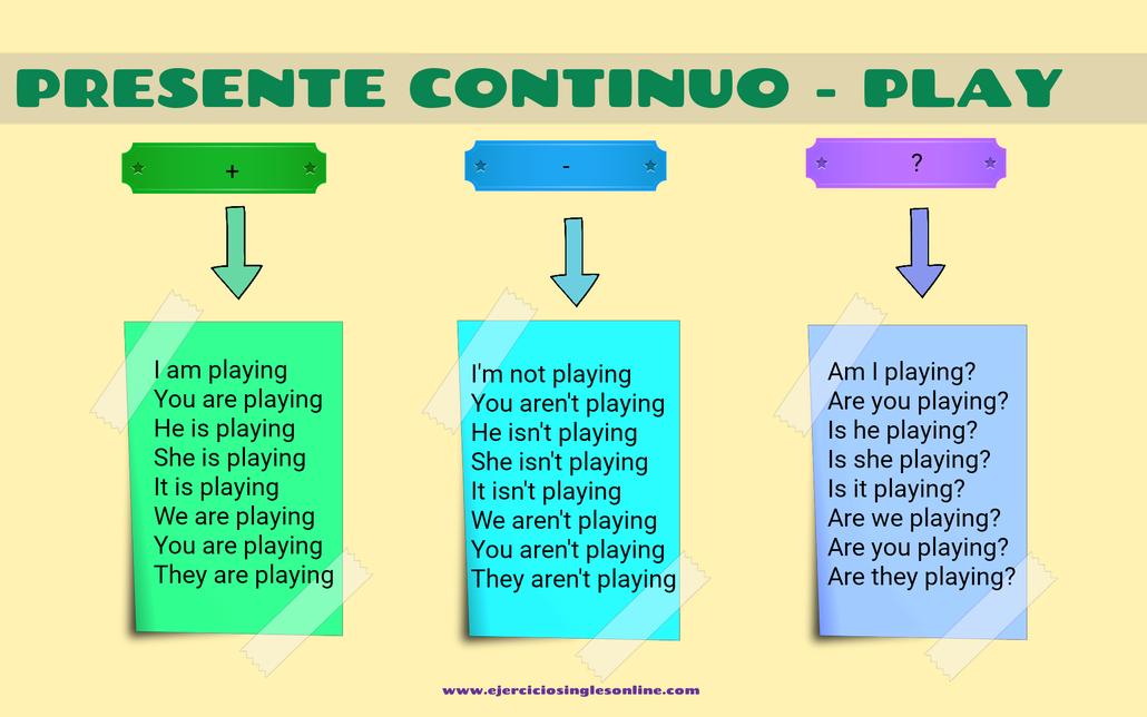 Conjugación presente continuo verbo play en inglés.