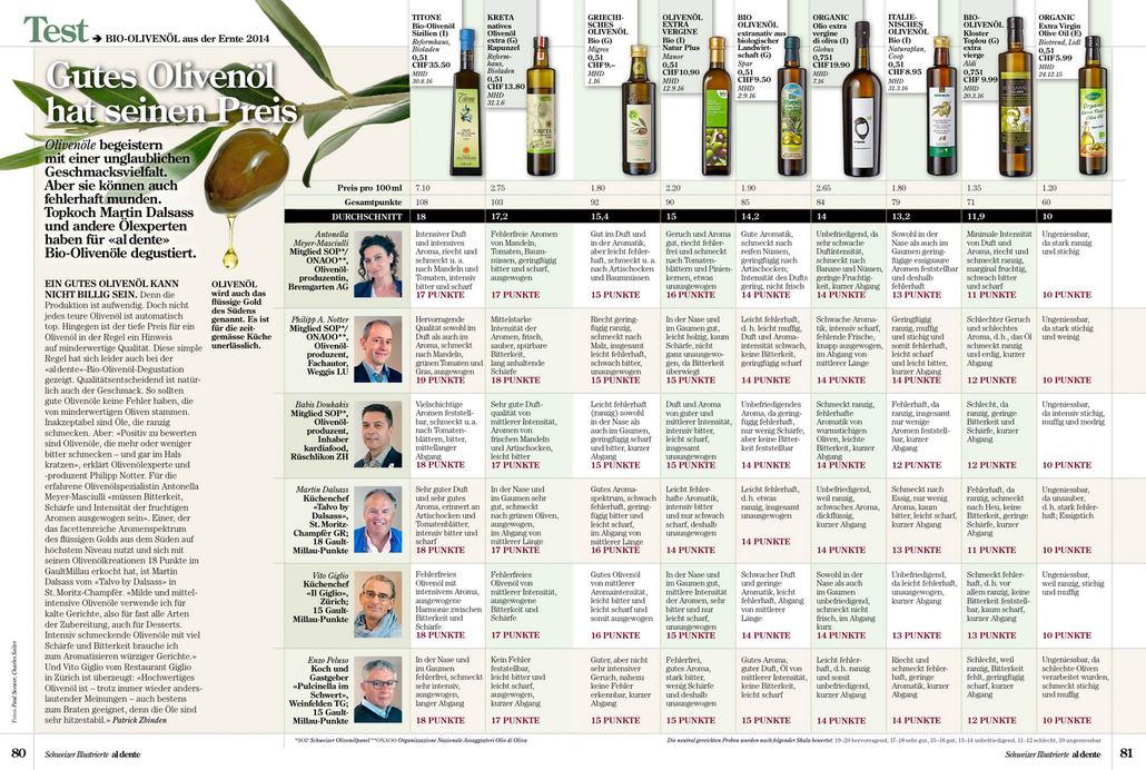 Bio-Olivenöl-Test Ringier, Schweizer Illustrierte - Master of Olive Oil