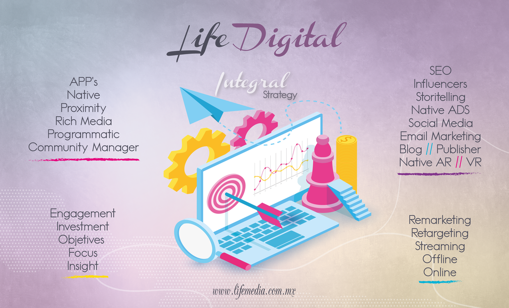 LIFE DIGITAL #RICHMEDIA #PROGRAMMATIC #COMMUNITYMANAGER #ENGAGEMENT #OBJETIVES #REMARKETING #RETARGETING #STREAMING #SOCIALMEDIA #SEO #INFLUENCERS #NAVITEADS #NATIVEAR #NATIVEVR #APPS #PROXIMITY #ECOMMERCE