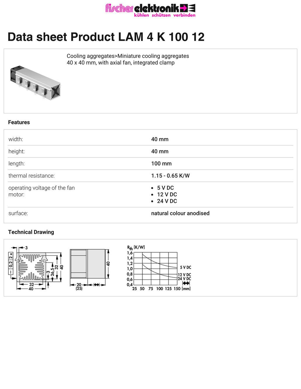 LAM 4 K 100 12 Fischer /フィッシャー 軸流ファン付 ヒートシンク