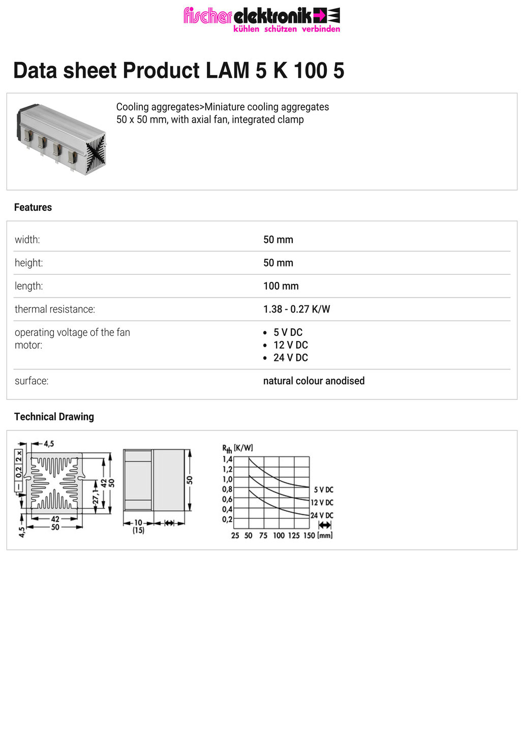 LAM 5 K 100 5 Fischer /フィッシャー 軸流ファン付 ヒートシンク