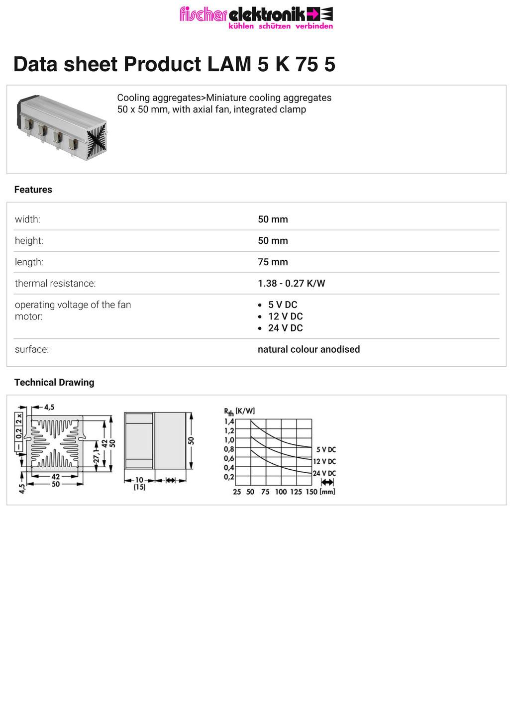 LAM 5 K 75 5 Fischer /フィッシャー 軸流ファン付 ヒートシンク