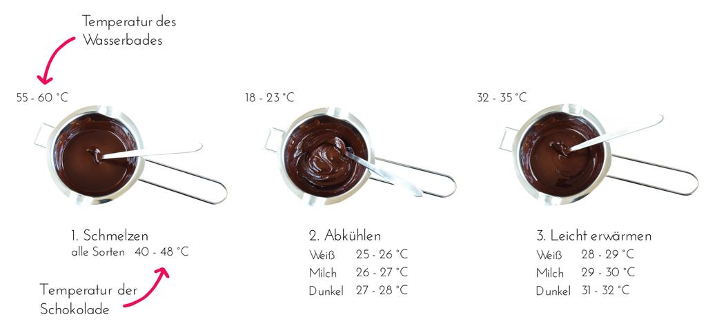 Schokolade richtig temperieren Anleitung