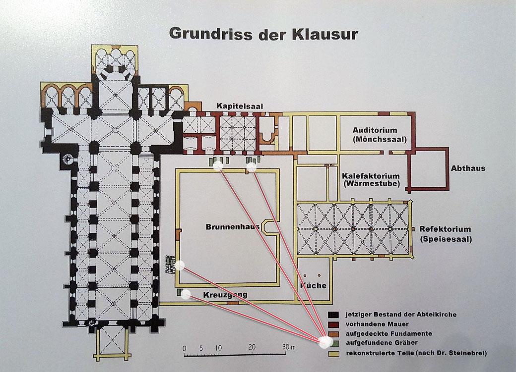 Lageplan der Fundstellen der Grabplatten