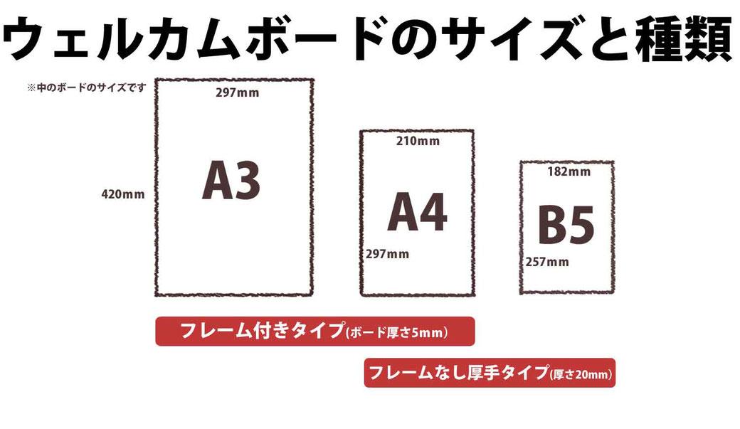 ウェルカムボードのサイズと種類