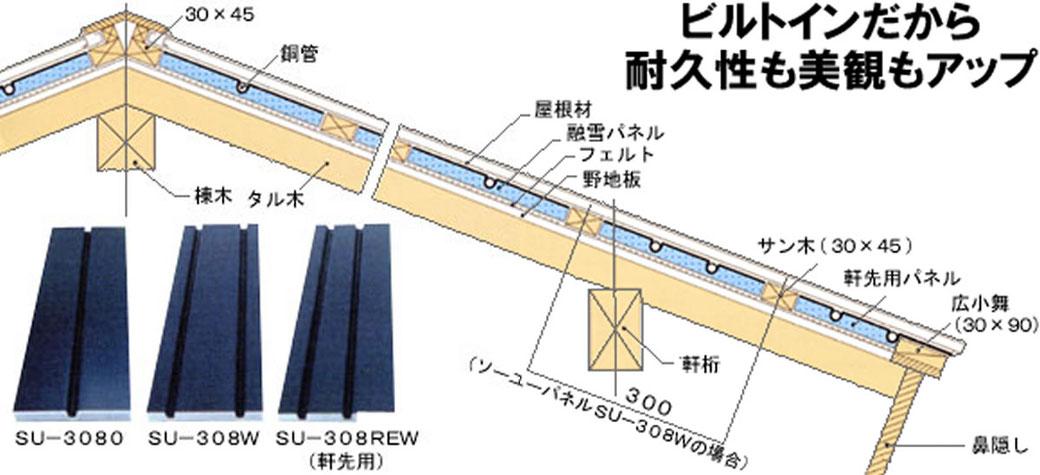 ソーラー融雪システムは、ビルトインだから、耐久性も美観もアップ(屋根断面図)