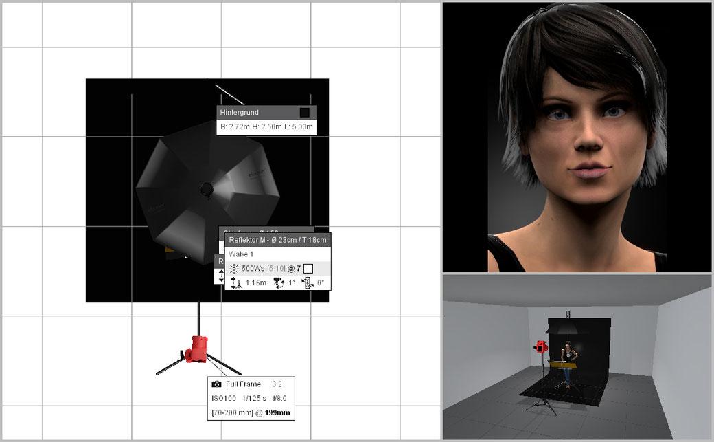 Studio Setup für Hochfrontales Licht