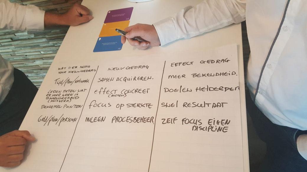 quickscan bedrijfscan probleemoplossing werkvloer medewerkers teamtraining vitaliteit