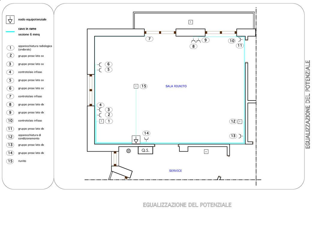Esempio di progettazione strutturale - Impianto elettrico studio odontoiatrico - Egualizzazione del potenziale